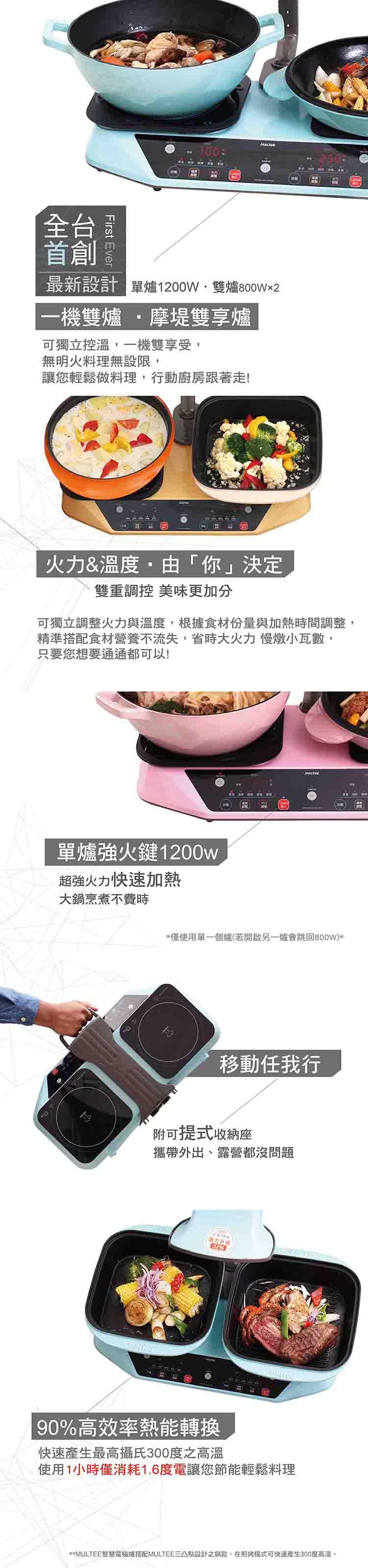 750-雙享爐網頁版-產品介紹+部落客 (2).jpg